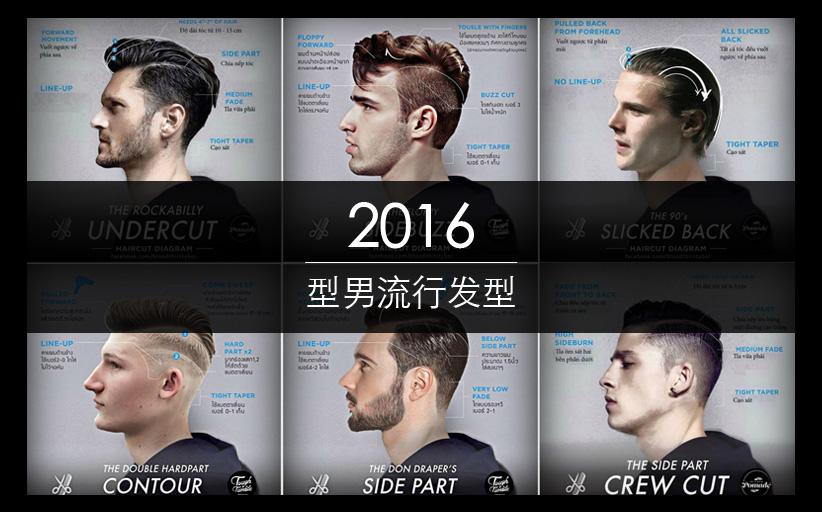型男流行发型,公式也贴心附上。原来这样也可以哦。。